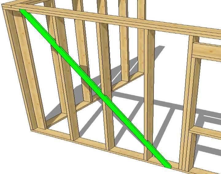Укосины в каркасном доме – технология установки, пошаговая инструкция