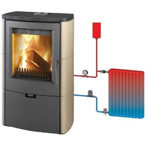 Как сделать печное отопление двухэтажного дома с водяным контуром своими руками: Инструкция