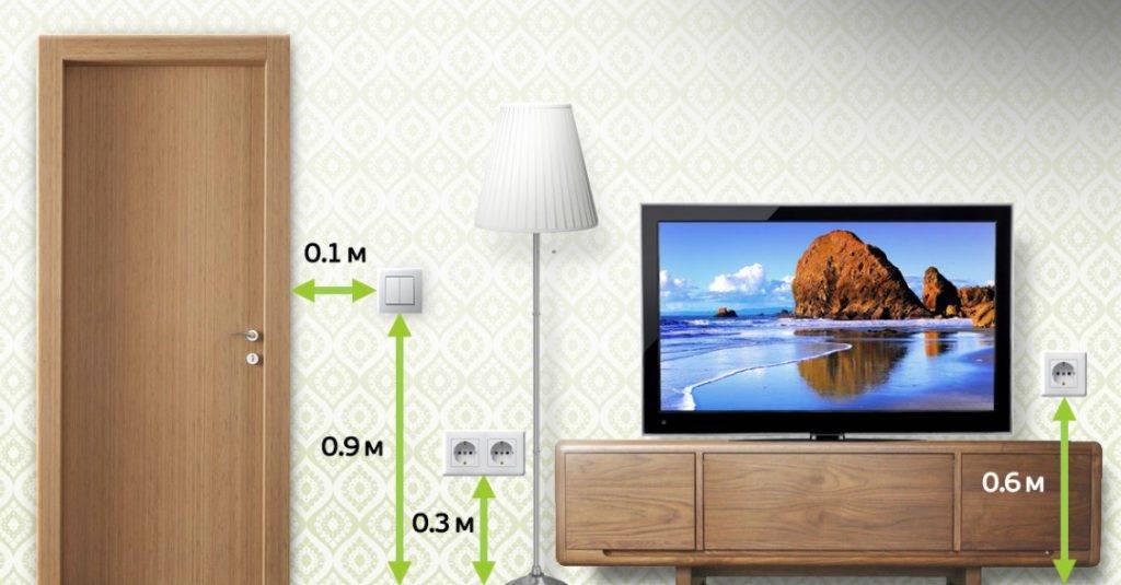 Высота установки розеток от пола: стандартная, по евростандарту, в зависимости от комнаты