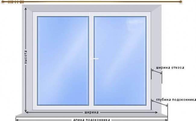 Стандартные размеры окон для частного дома - клуб мастеров