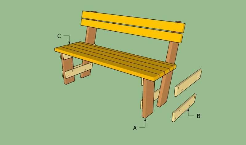 Скамья для жима своими руками, модификации, советы по изготовлению