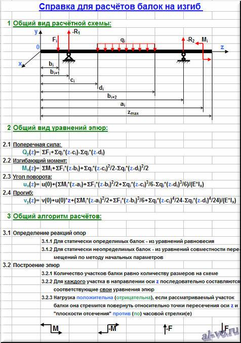 Расчет деревянной балки перекрытия согласно сп 64.13330.2011 - доктор лом