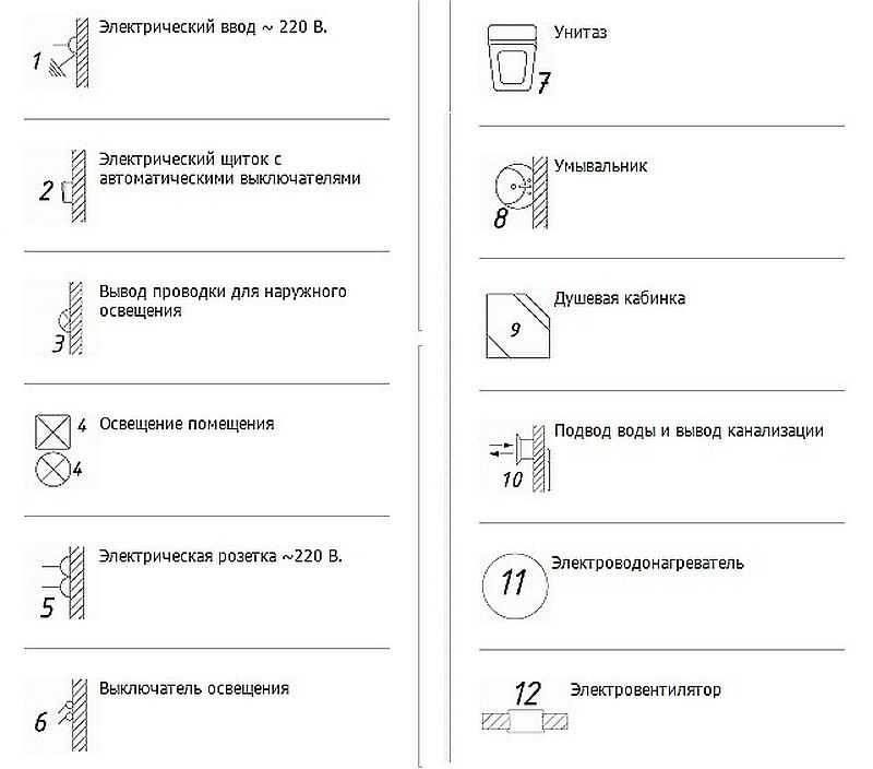 Как построить дачную бытовку: 105 фото идей и пошаговая инструкция как сделать бытовку
