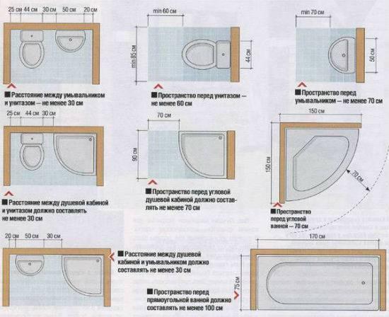 Оптимальный размер спальни: оптимальные ширина и длина комнаты