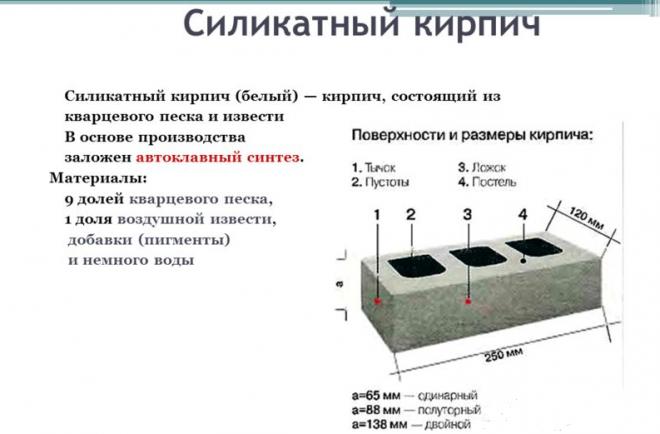 Свойства и область применения силикатного кирпича