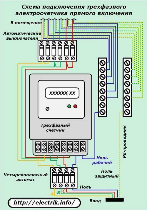 Как подключить 3 х фазный счетчик - всё о электрике