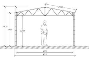 Строительство гаража из металлопрофиля