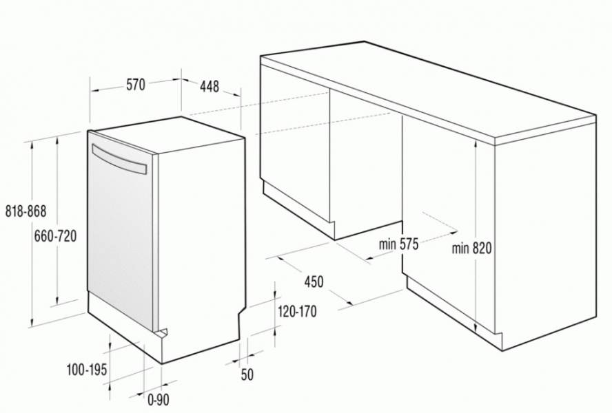 Высота посудомоечных машин (60, 70, 80 см и др)
