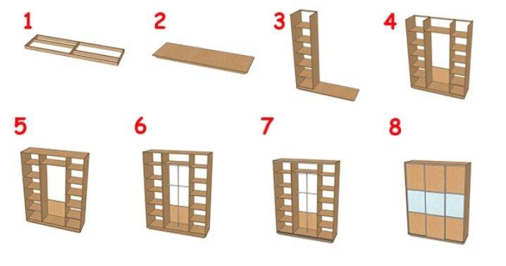 Сборка шкафа-купе  (53 фото): как собрать своими руками - инструкция, установка встроенного шкафа в нишу, как он крепится