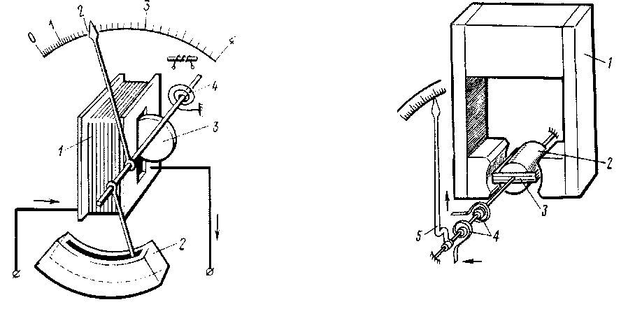 Отличие вольтамперметра цифрового от вольтметра и амперметра: цифровая модель