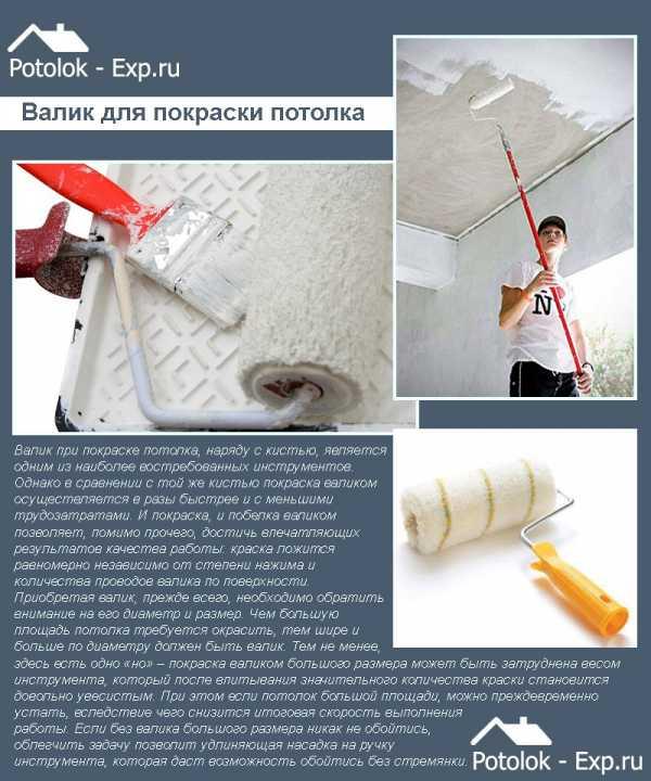 Как правильно покрасить потолок на старую краску?