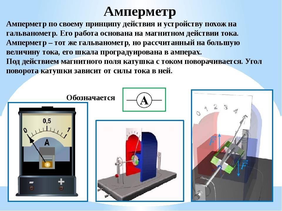 Цифровой амперметр: устройство для измерения переменного и постоянного тока, схема трехфазового амперметра на din-рейке