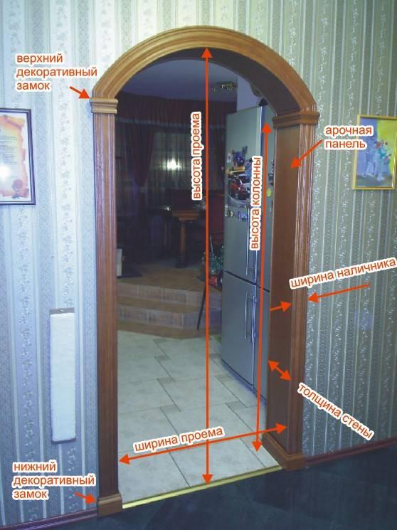 Как сделать арку из гипсокартона в проеме | gipsokart.ru