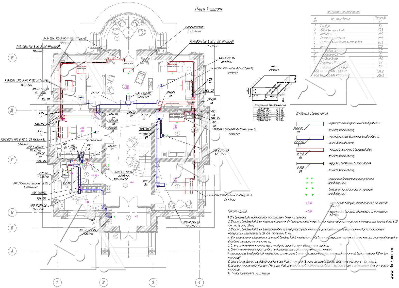 Программы для проектирования и расчета вентиляции