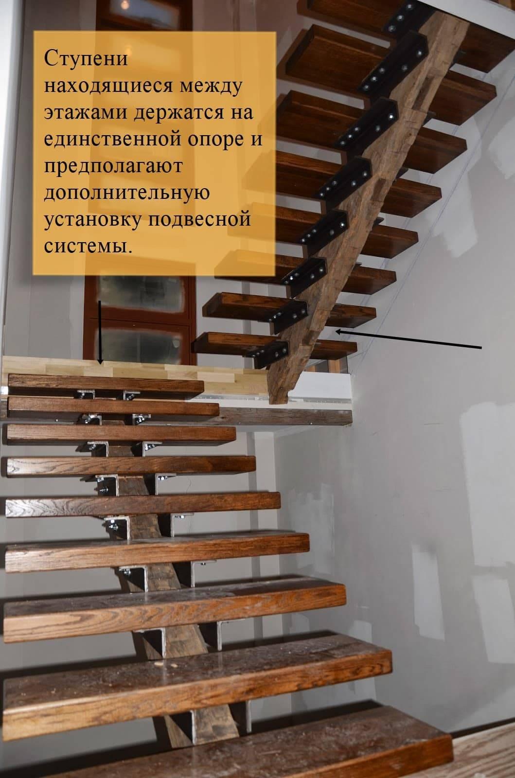 Консольная лестница: особенности конструкции и преимущества - vseolestnicah