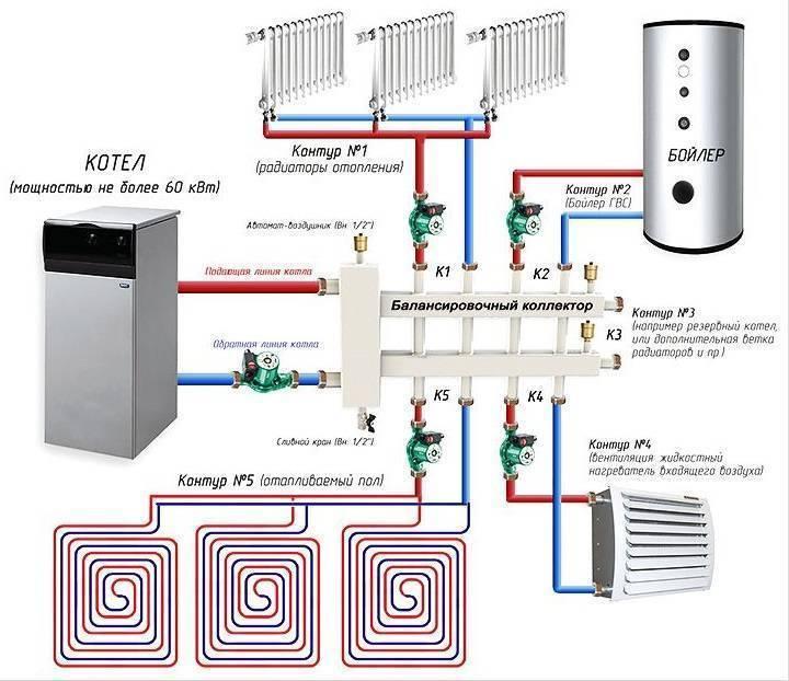 Способы отопления каркасного дома - какой выбрать