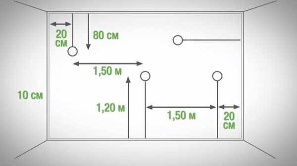 На какой высоте от пола устанавливать розетки и выключатели?