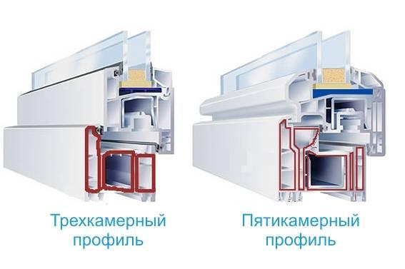 Окна пвх с двойным или тройным стеклопакетом - в чем отличия?