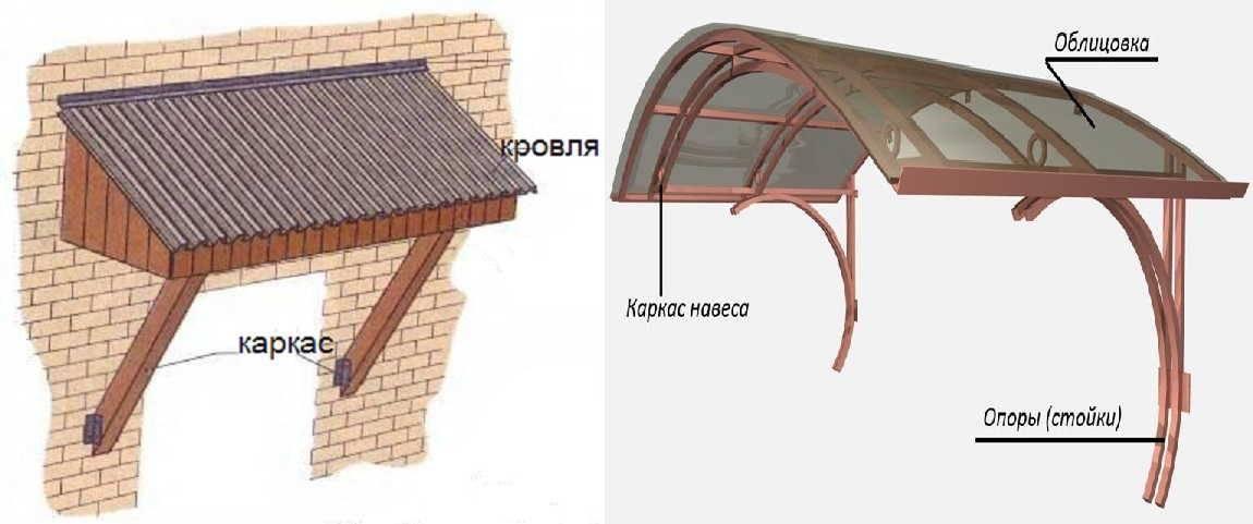 Навес из поликарбоната (101 фото): выбор цвета, установка своими руками односкатного и других навесов из монолитного поликарбоната. чертежи и размеры
