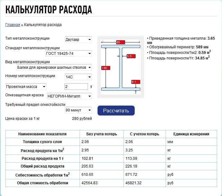 Расход пф-115 на 1 м2: нормы и подсчет на калькуляторе (+20 фото)