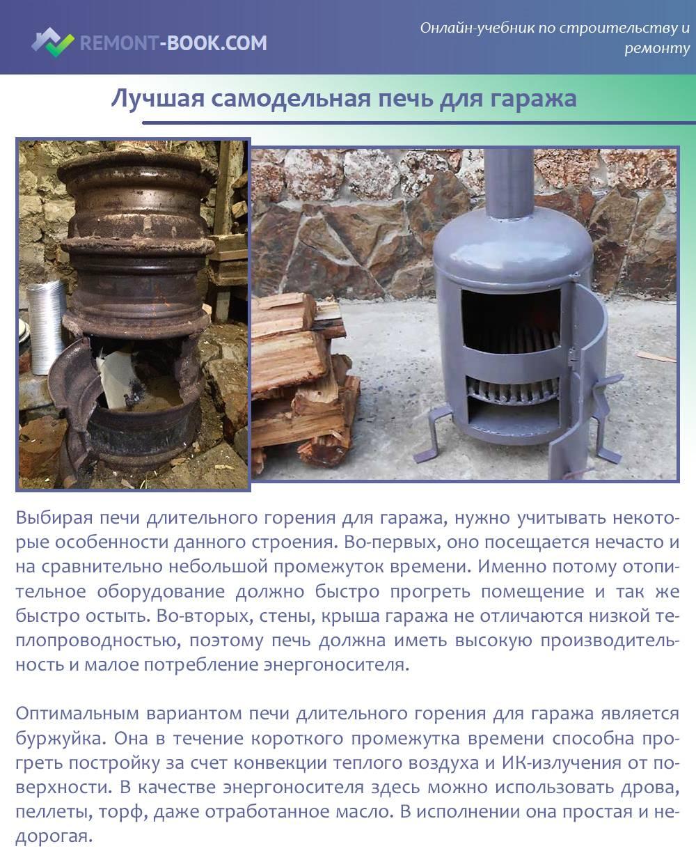 Как сделать своими руками печь-буржуйку на дровах для гаража: обогрев, правильная установка и чертежи