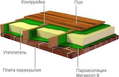 Чем утеплить потолок в деревянном доме?