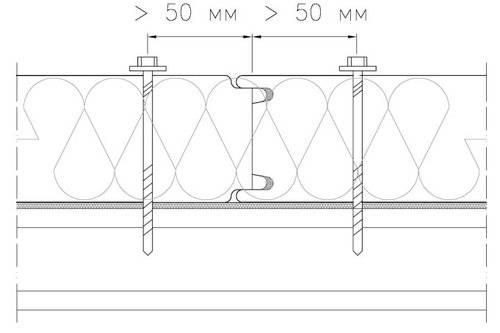 Сендвичные панели — виды, сфера применения, характеристики, монтаж пошагово