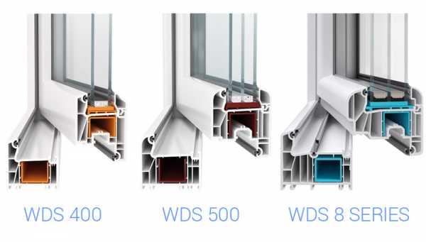 Как выбрать рулонные шторы: основные виды и критерии выбора