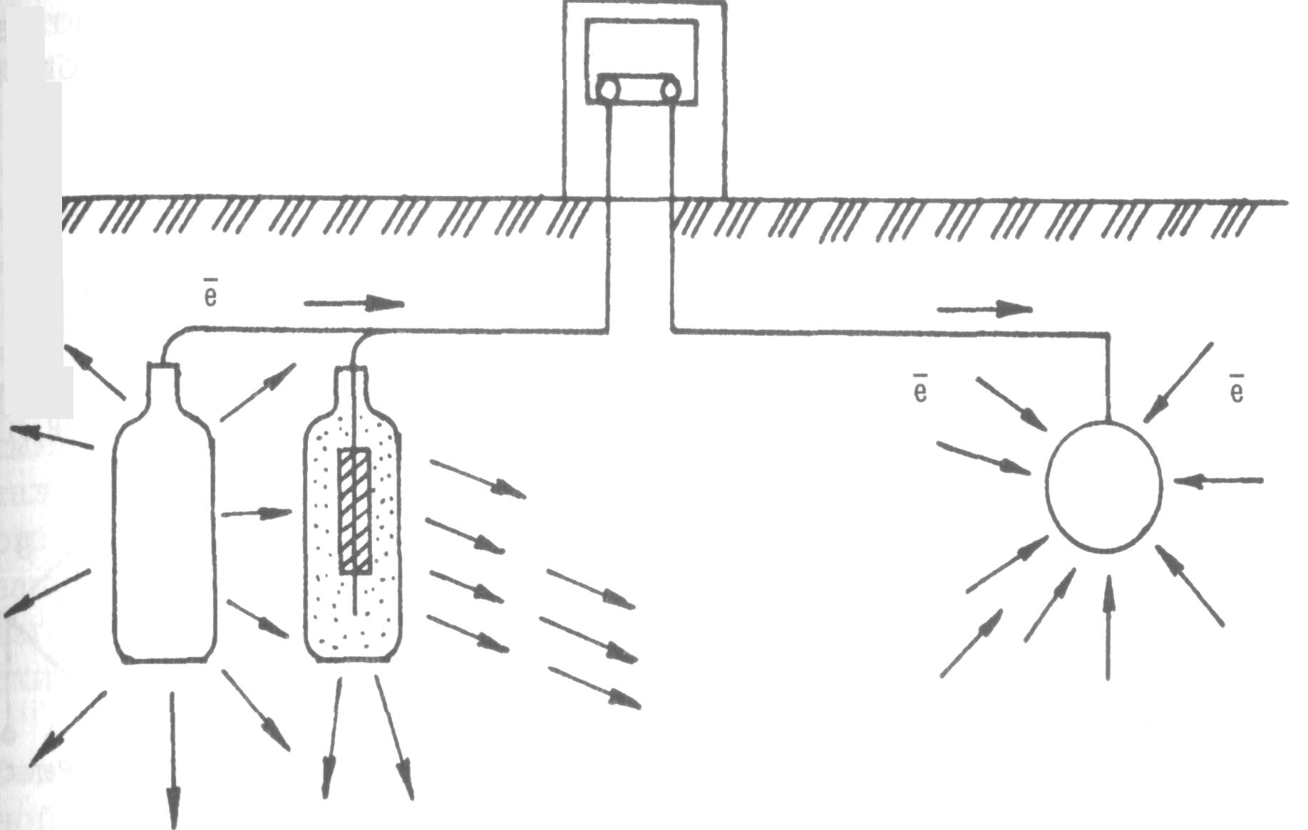 противокоррозионная защита газопровода