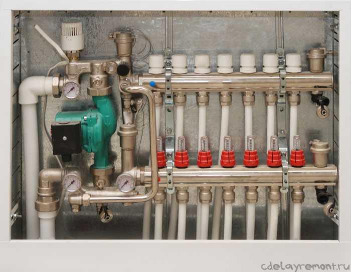 Как самостоятельно сделать отопление в гараже?