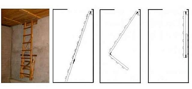 Чердачный люк: утепленный противопожарный выход на чердак своими руками, как сделать чертежи и схемы, размеры конструкций