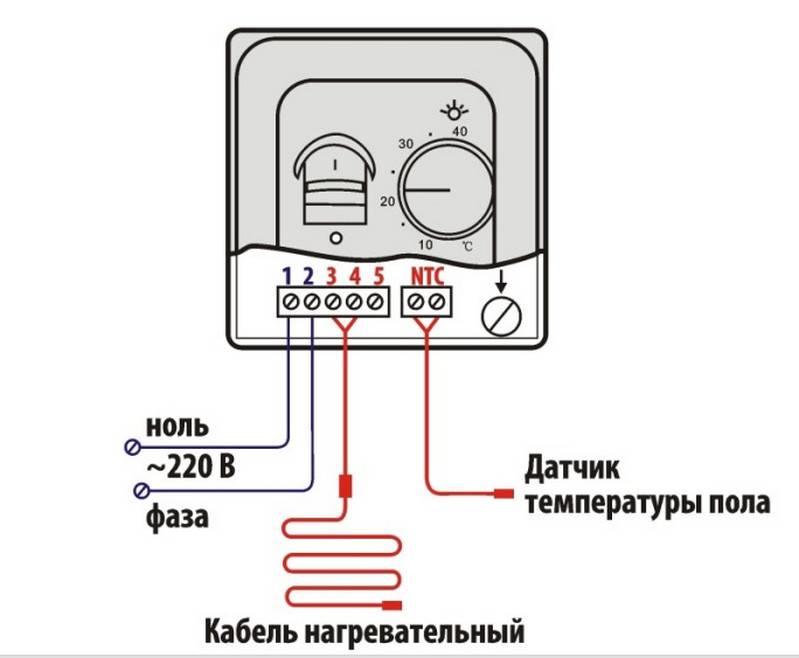Регулировка тёплого пола: инструкция по первому запуску системы