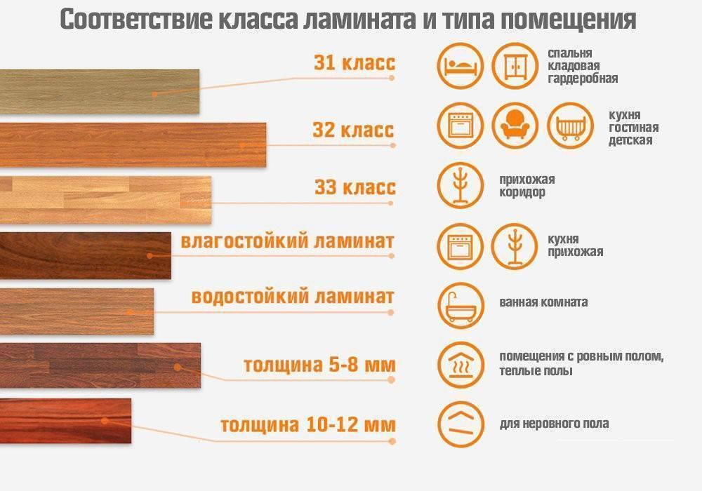 Толщина ламината: на что влияет и как выбрать, какая лучше подложка для вида 33 класса с толщиной в 6, 9, 10, 12 и 14 мм