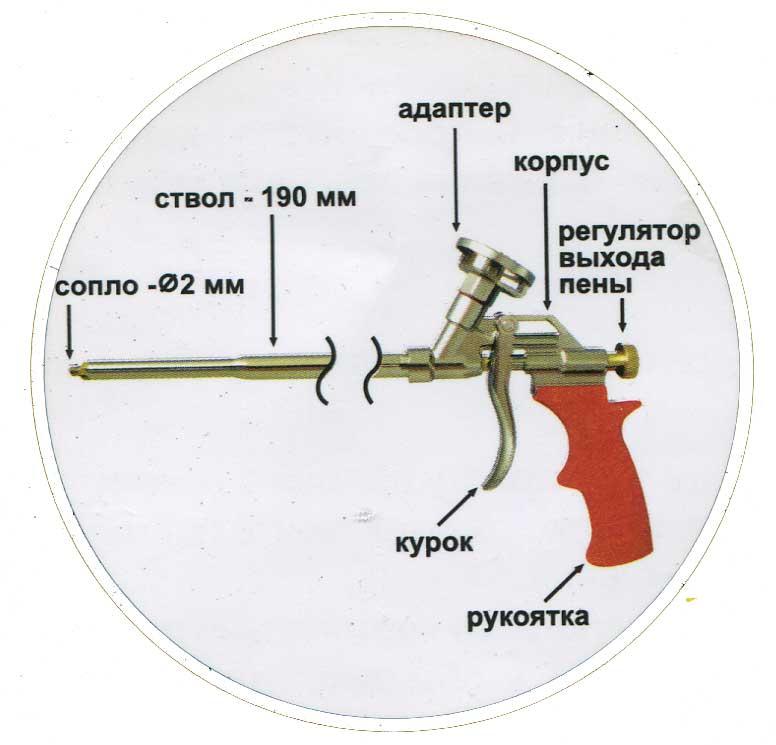 Как пользоваться пистолетом для монтажной пены - правила использования