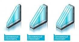 Трехкамерный стеклопакет: четырехкамерный, пятикамерный, разница между ними