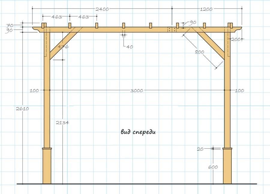Как построить перголу на даче своими руками