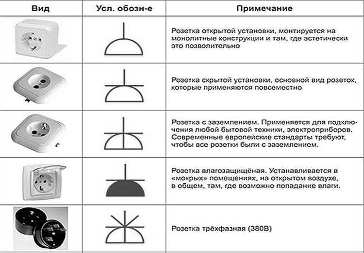 Условные обозначения на электрических схемах по гост