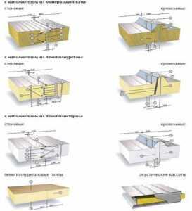 Применение сэндвич-панелей при строительстве дома