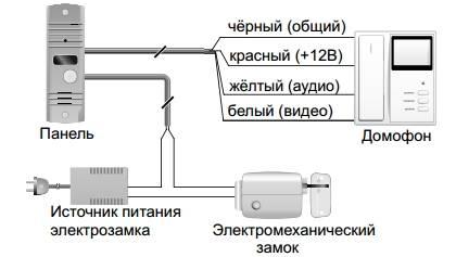 Установка видеодомофона в квартире: как подключить его к подъездному домофону своими руками? схема подключения в подъезде