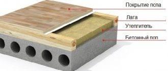 Как и чем утеплить пол под линолеумом на бетоне, выбор утеплителя под линолеум