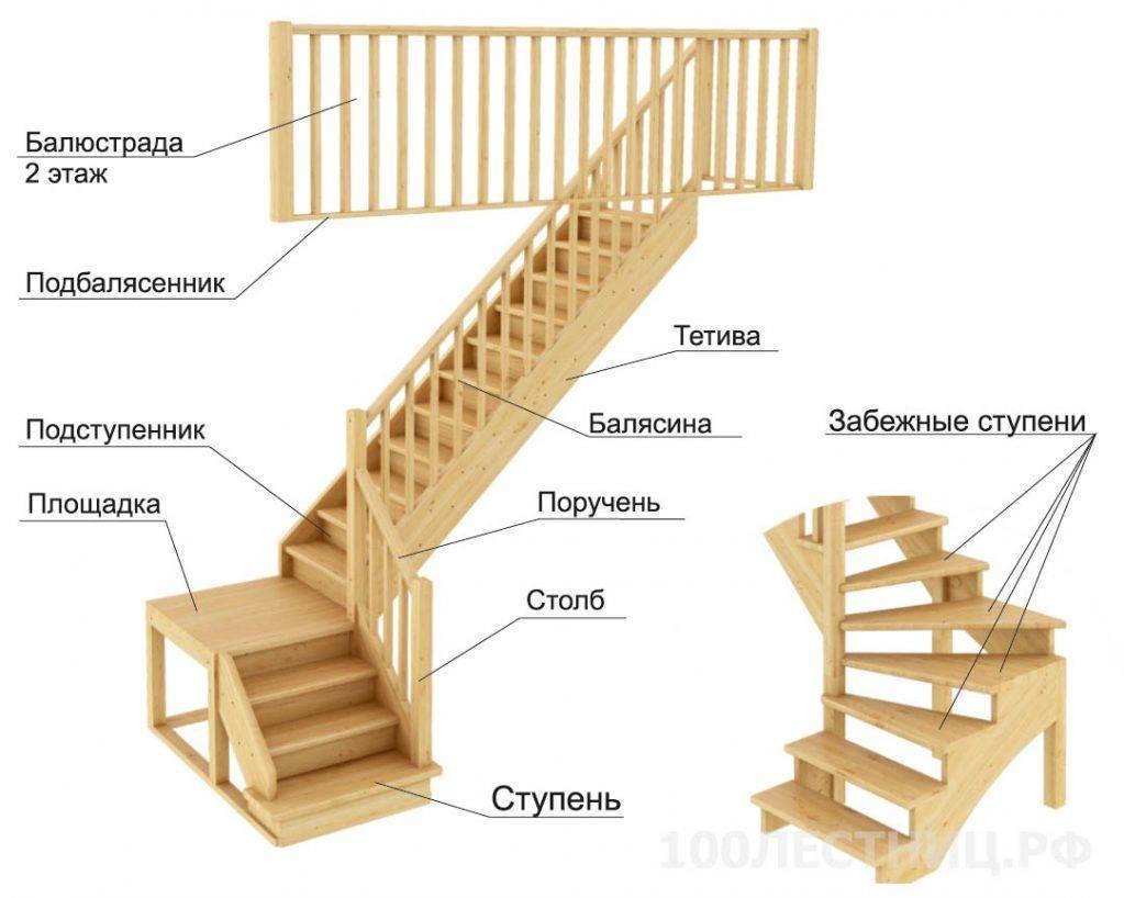 Как собрать лестницу из дерева: подробная инструкция