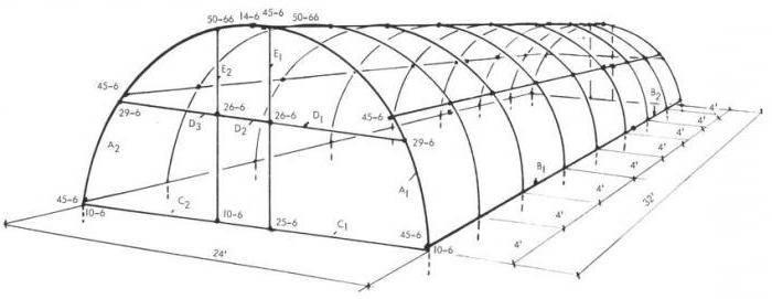 Правила и нюансы изготовления теплицы из профильной трубы