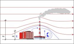 Расчет дымовой трубы своими руками