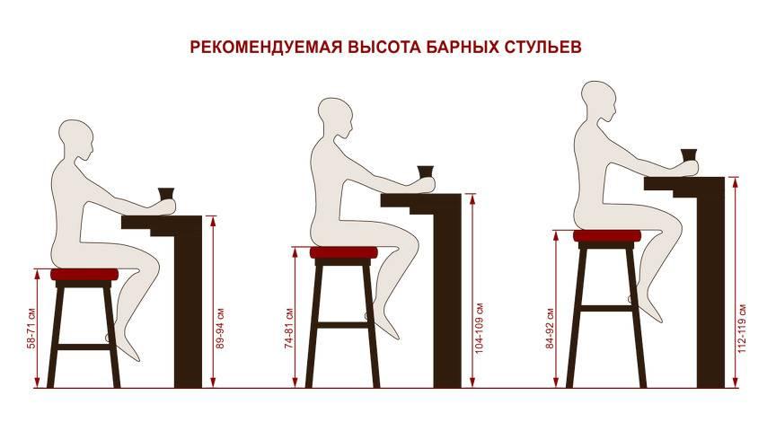 Стандартные и нестандартные размеры стульев, высота и ширина со спинкой и без неё