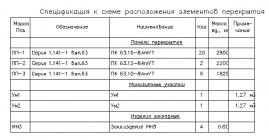 Плита пкж 6х3 характеристики. п-образные плиты перекрытия: характеристики и размеры