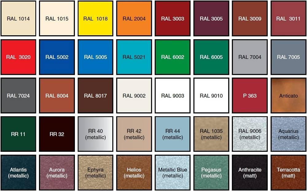 Серая металлочерепица: все, что необходимо знать при выборе материала и цвета