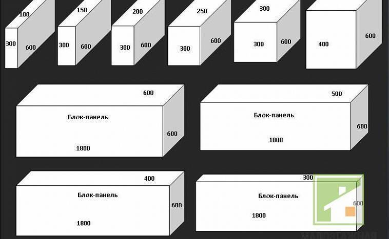 Газобетонные блоки - размеры газоблоков для строительства дома