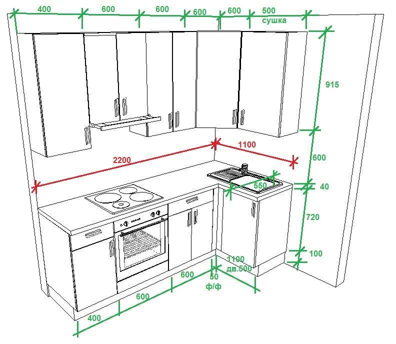 Проектирование кухонной мебели своими руками: чертежи стандартных и угловых шкафов с размерами – блог про кухни: все о кухне – kuhnyamy.ru