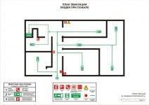 Разработка и изготовление плана эвакуации при пожаре