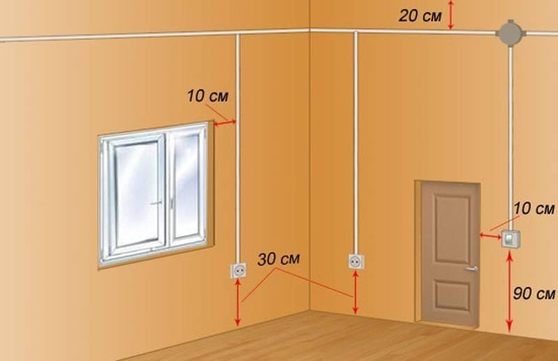 Высота установки розеток и выключателей от пола